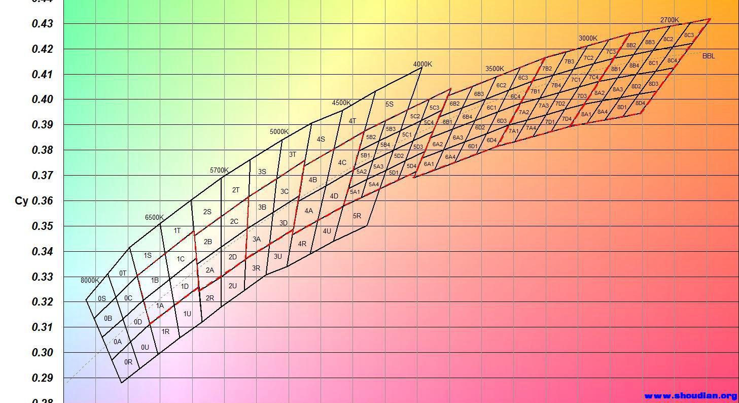 色温图.jpg