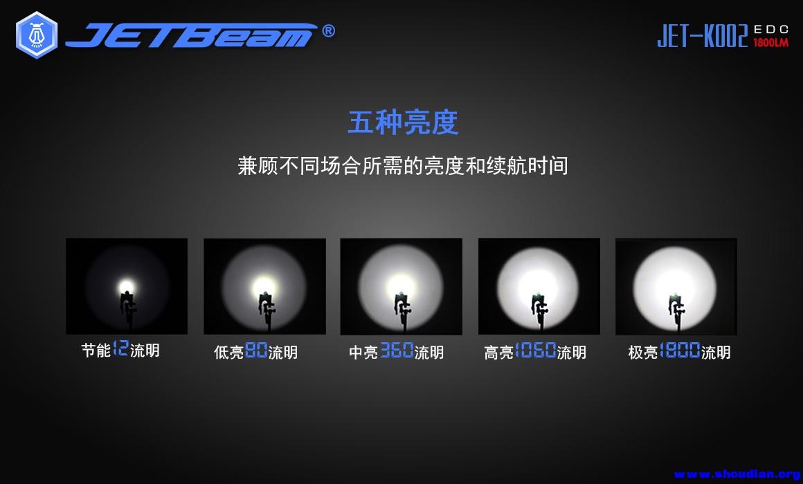 JET-KO02 中文发布稿P14.jpg