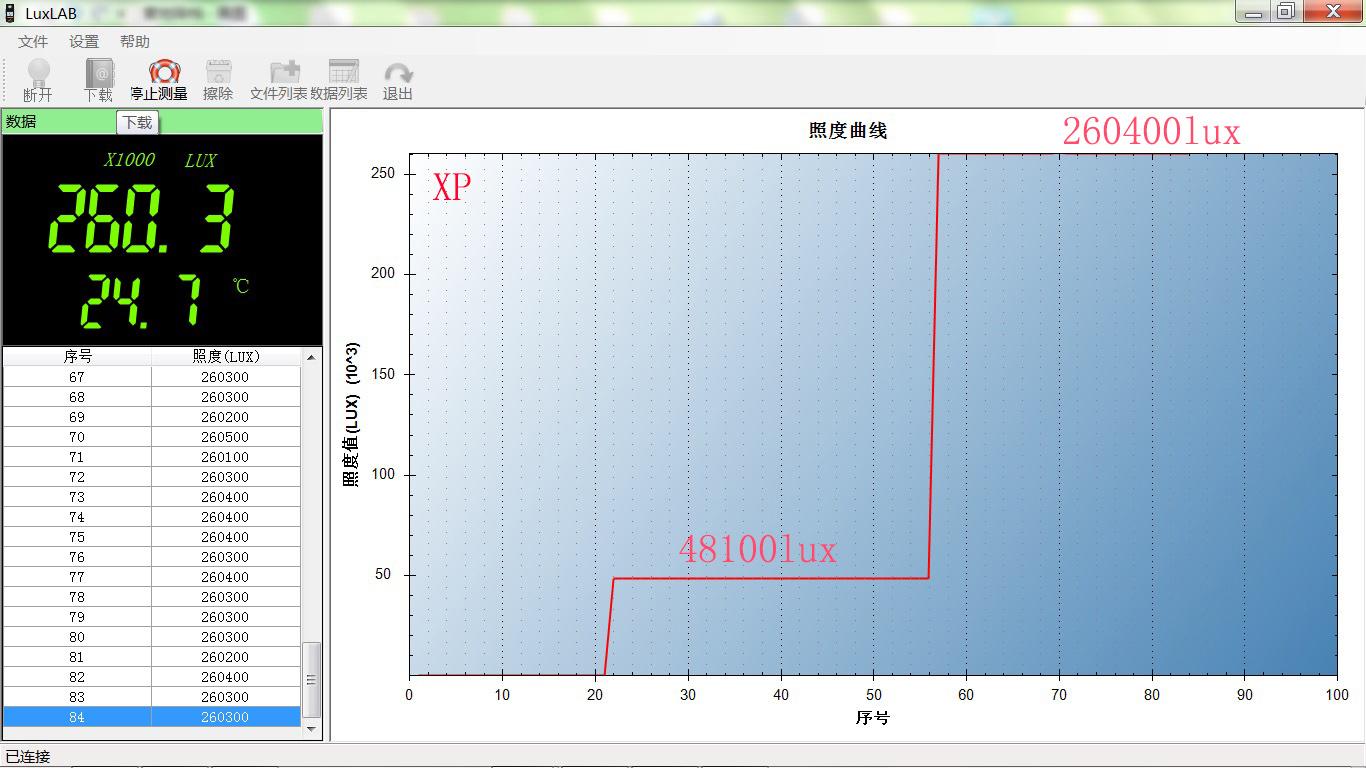 5.2.2中照度阶梯.jpg
