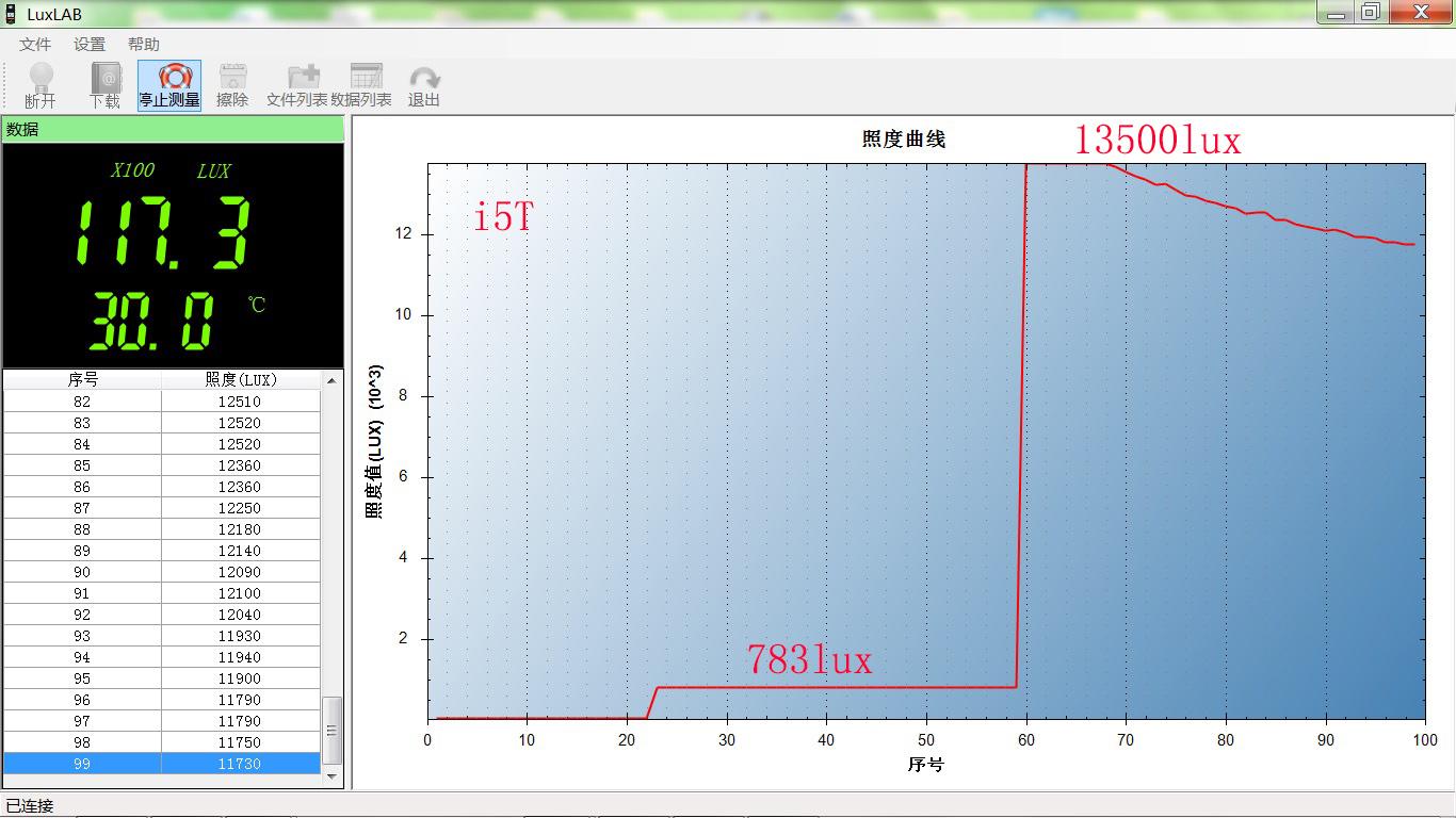 5.2.3小照度阶梯.jpg