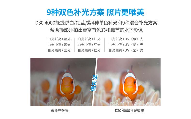 D30-4000-改橱窗图_05.jpg