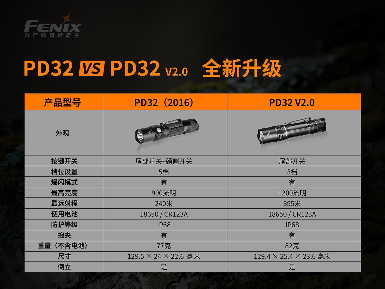 PD32 V2.0_C_ 14.jpg