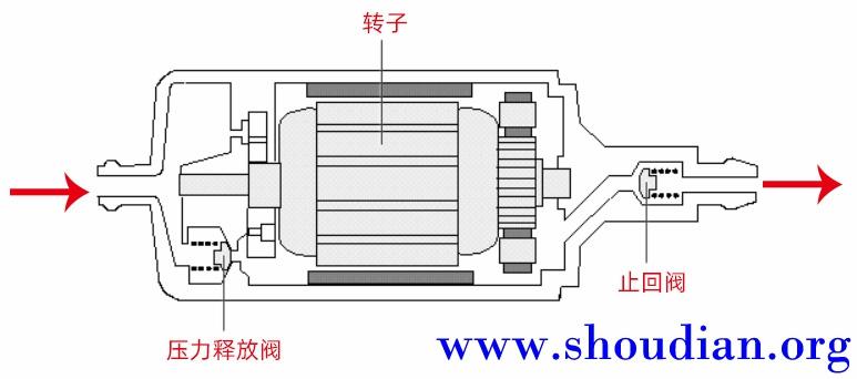 0示波器测量汽车执行器低压燃油泵信号及分析.jpg