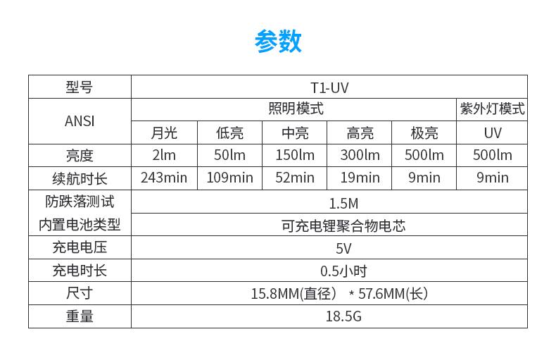 T1-UV_10.jpg